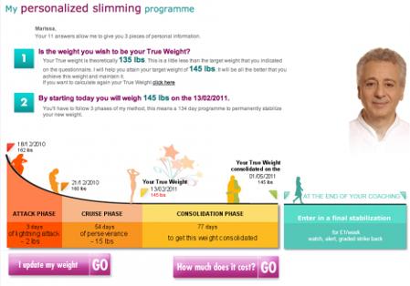le fasi della dieta dukan